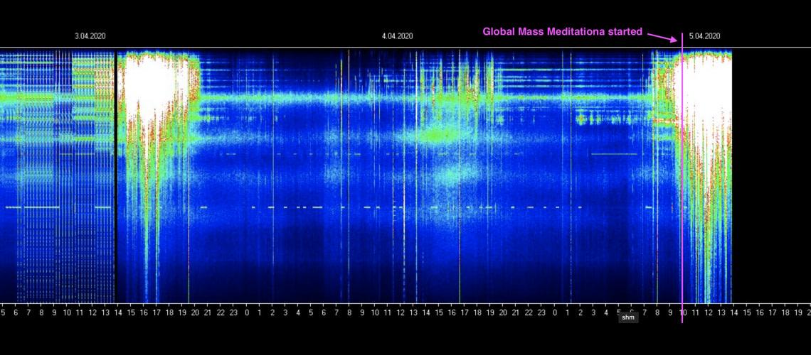 Globale-Massenmeditation-4-5-April-2020-Schumann